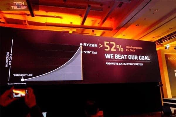 浴火重生?AMD銳龍Ryzen 7處理器發布會-TechTeller (科技說)