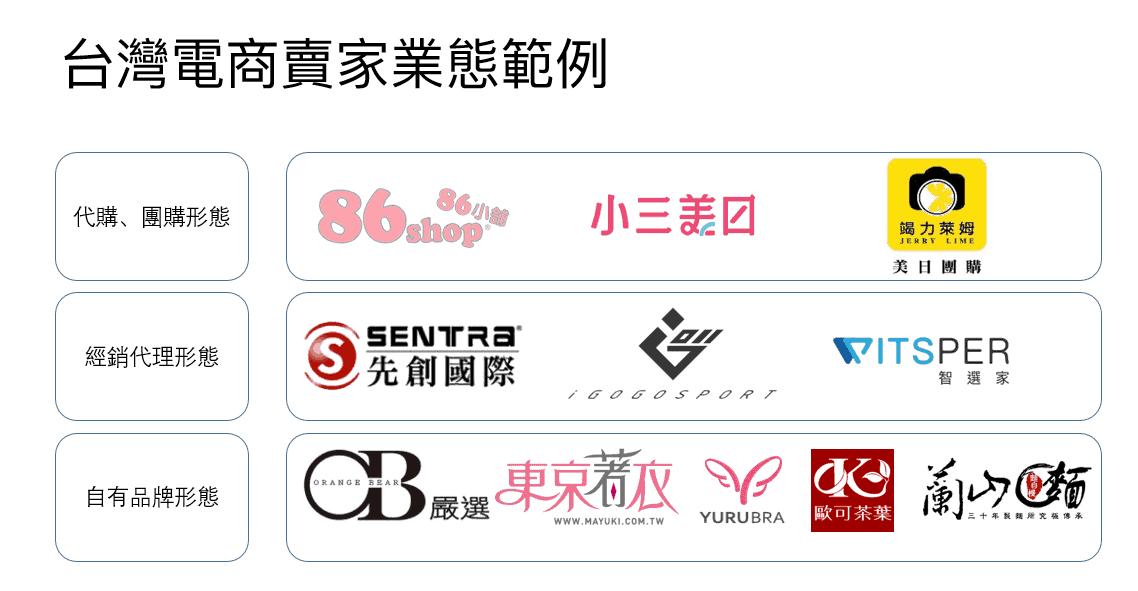 台灣電商賣家業態