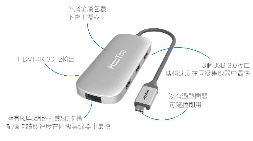你適合MacBook嗎?買Mac後需投資hub集線器嗎?一篇讓你懂!-TechTeller (科技說)
