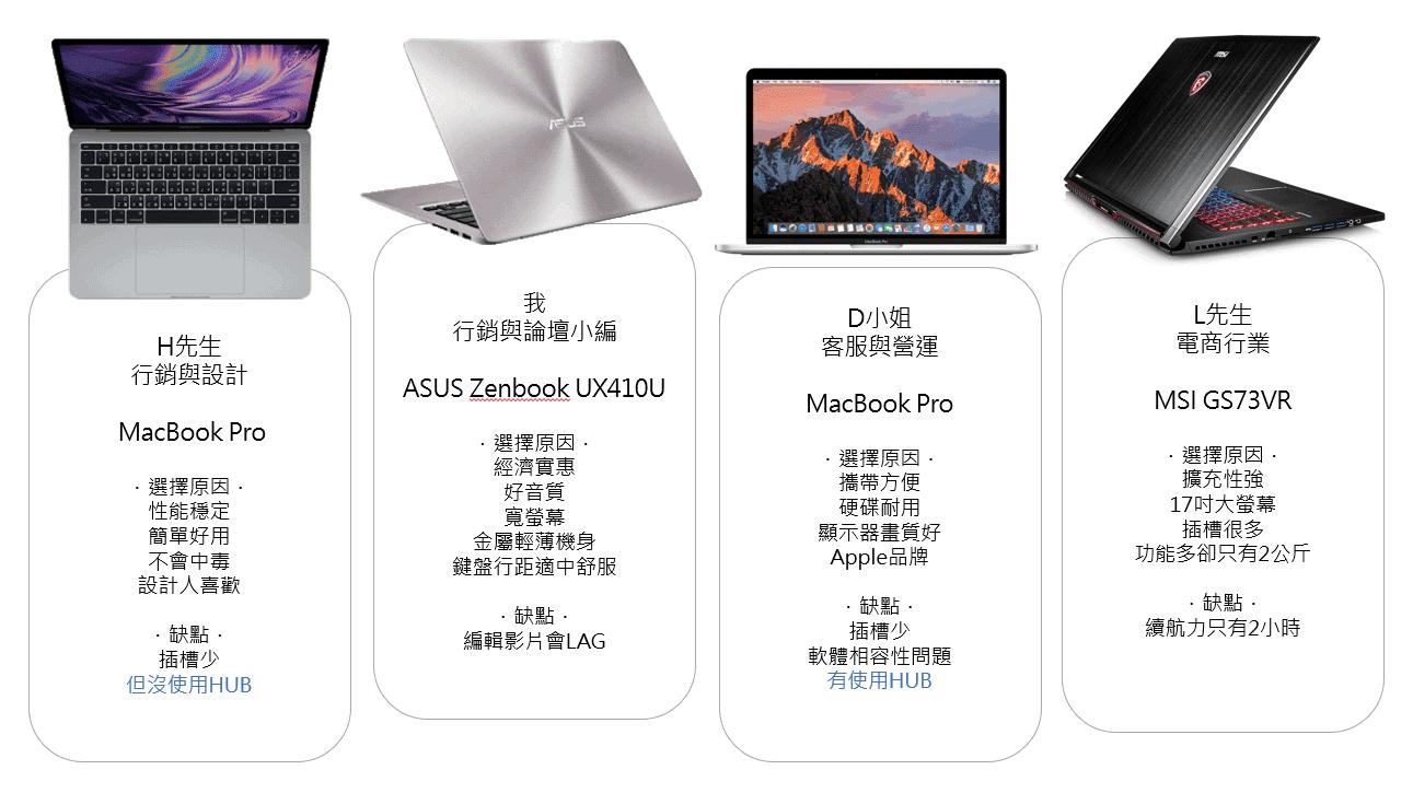 Macbook or PC ?