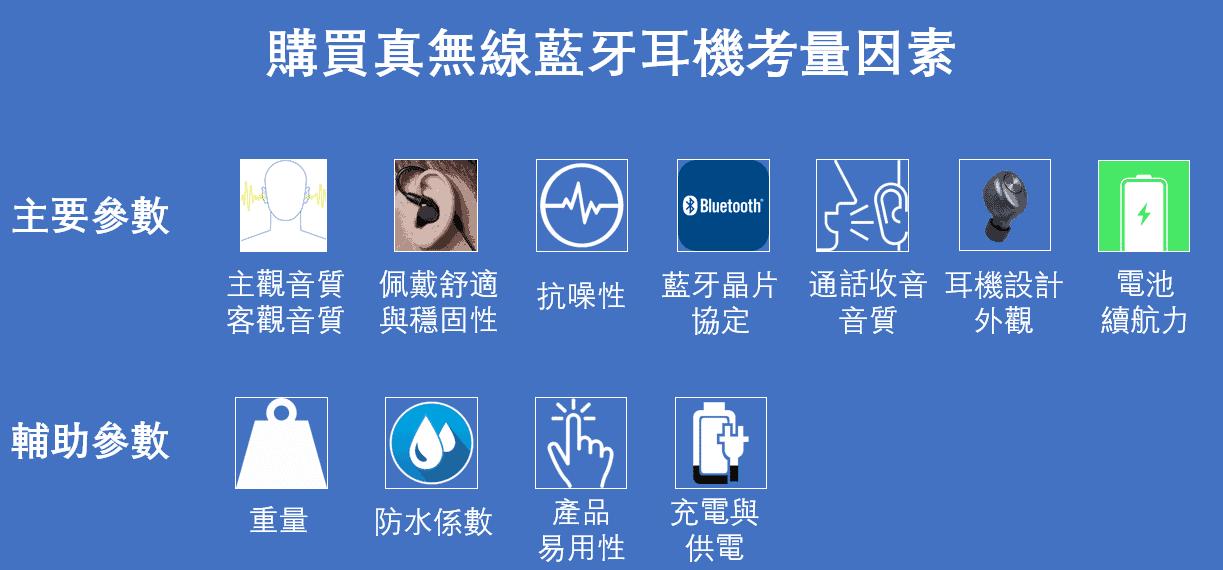 CP值先决! 2019年8大新创真无线蓝牙耳机推荐-TechTeller (科技说)