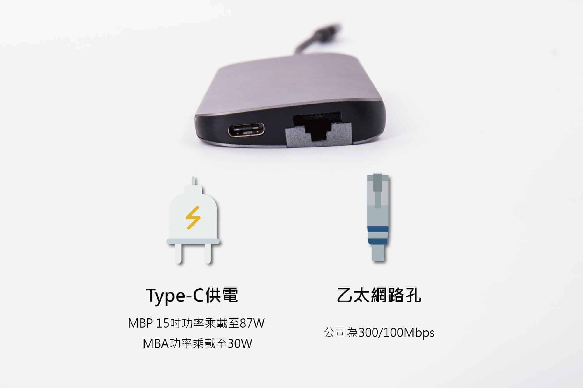 MacBook Hub 提供Type-C充電孔以及RJ45乙太網路孔