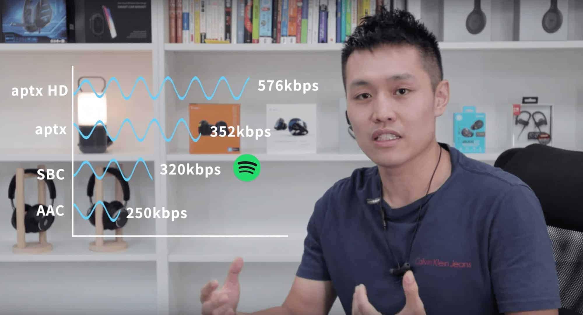 超高CP值!TaoTronics SoundElite 72(TT-BH072)無線藍牙耳機推薦 TechTeller