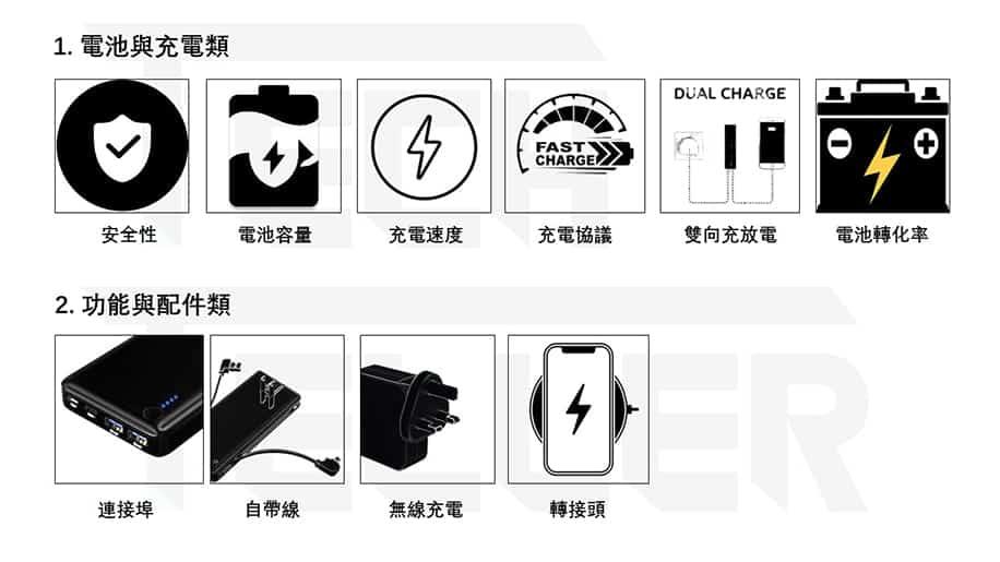 選購電源前應該注意事項:電池與充電類、功能與配件類