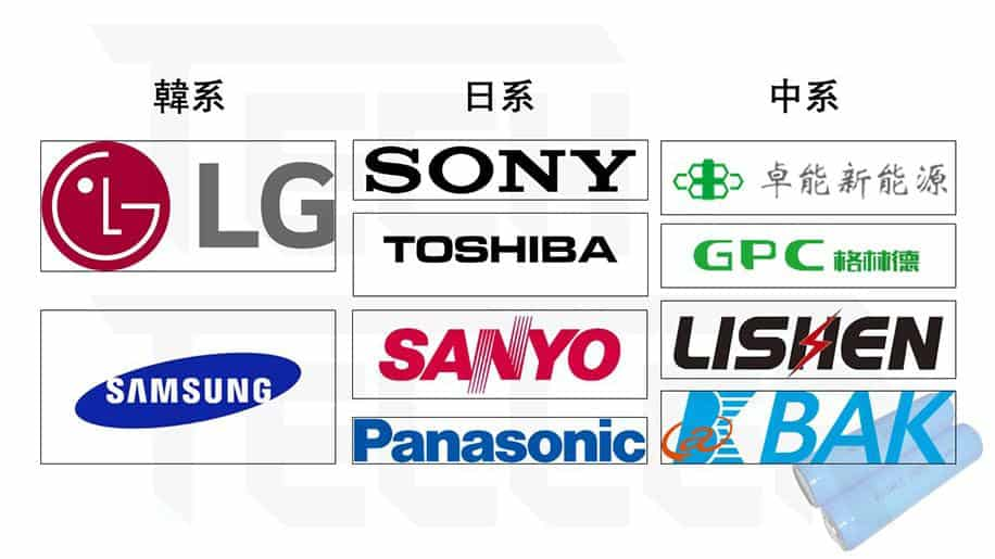 18650電芯-韓國、日本、中國大陸代表製造品牌