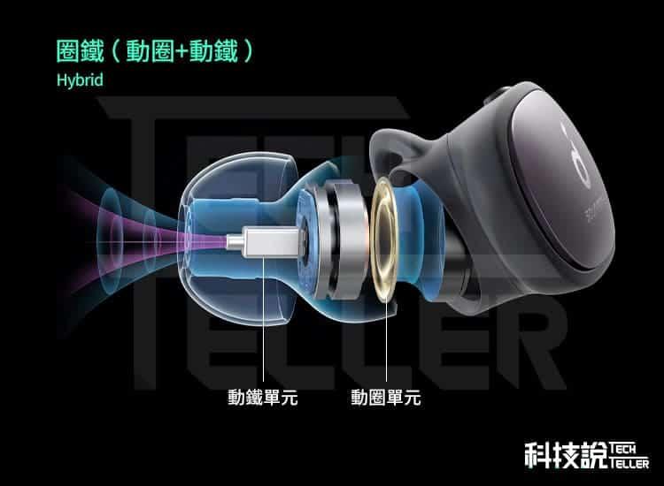 藍牙耳機推薦!2021年20款熱門真無線藍牙耳機大評比