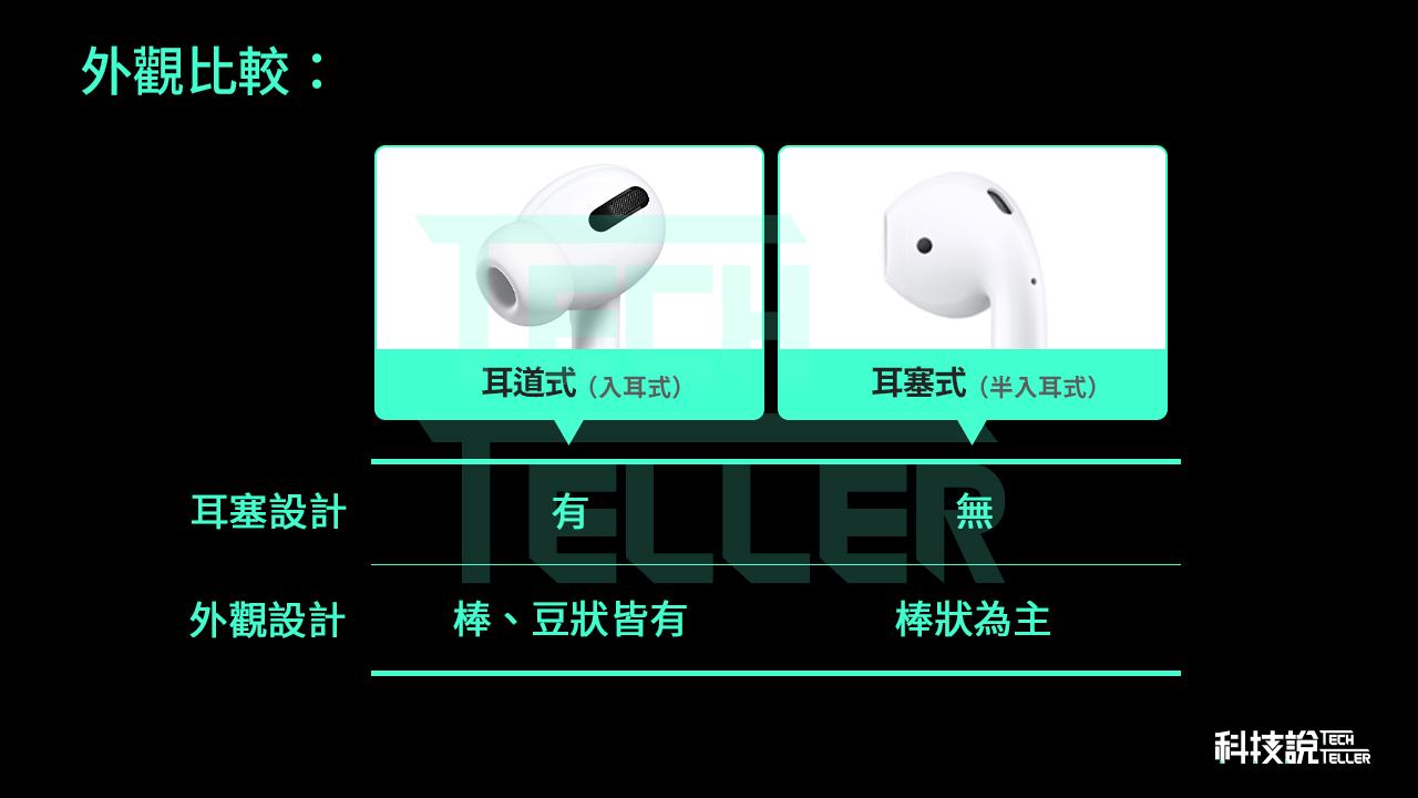 舒服、耐久戴藍牙耳機推薦 2021年精選6款耳塞式真無線藍牙耳機